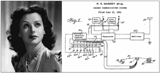 Hedy Lamarr - Secret Communication System patent