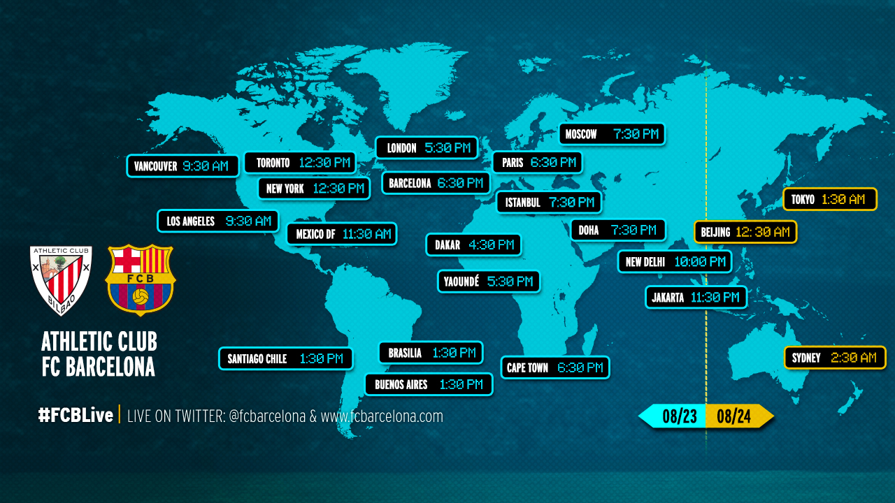 Sunday's La Liga opener between Athletic Club Bilbao and FC Barcelona