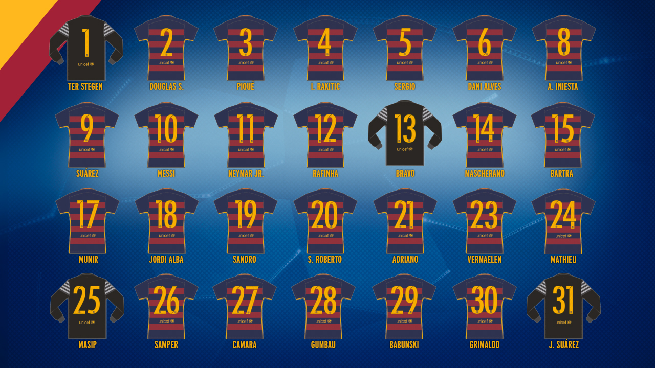 Champions League 2015/16 Numbers