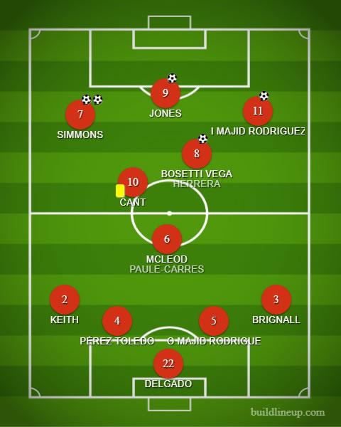 Lineup FCBvAD Carrozas 1509218