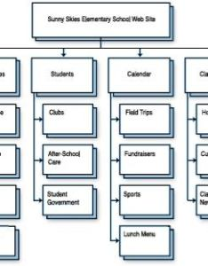 Site structure chart also chapter design rh fcitf