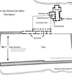 the alamo diagram texas pinterest wiring diagram schema diagram of alamo [ 2048 x 1536 Pixel ]