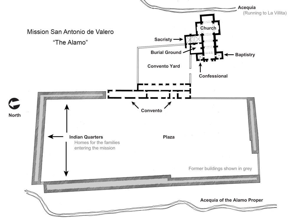 medium resolution of the alamo diagram texas pinterest wiring diagram schema diagram of alamo