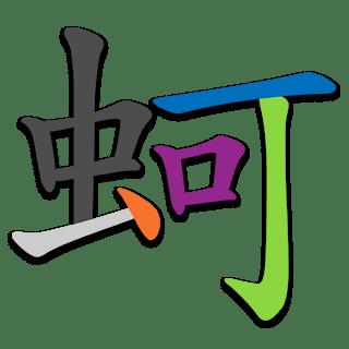 五色倉頡字典