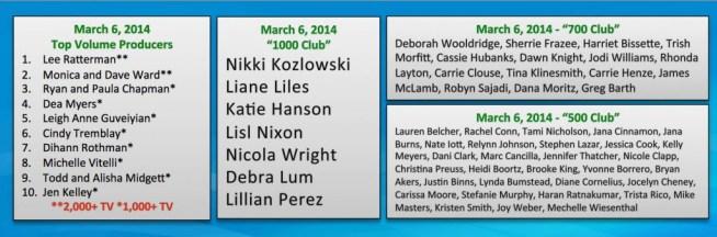 FCN Coach Recognition - March 3, 2014