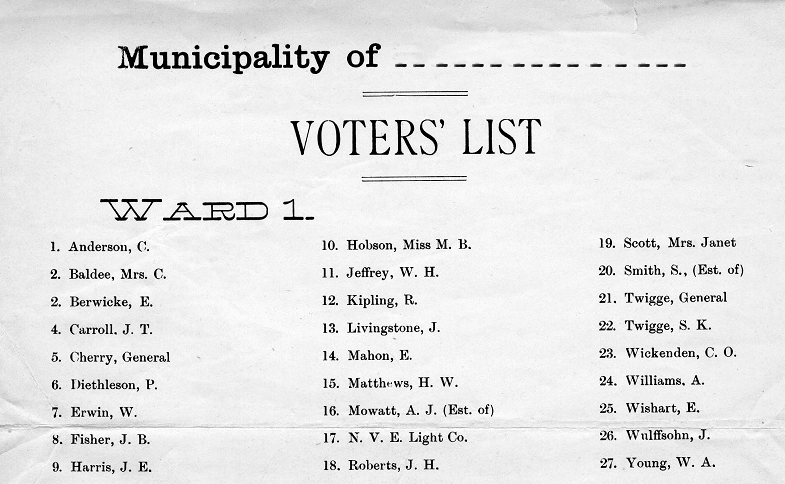 Notice of Motion for Adoption of Municipal Voters' List