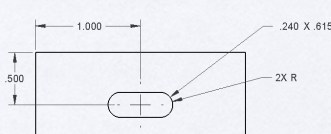Dimensioning Method (b)