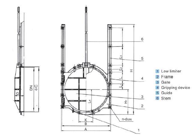 Round penstock Size Chart-1100-2000
