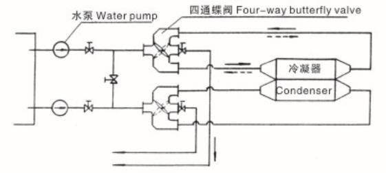 Application principle diagram of four-way valve: