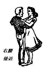 バンジョー・ポジション(Banjo Position) (FD用語):カズのFDDB