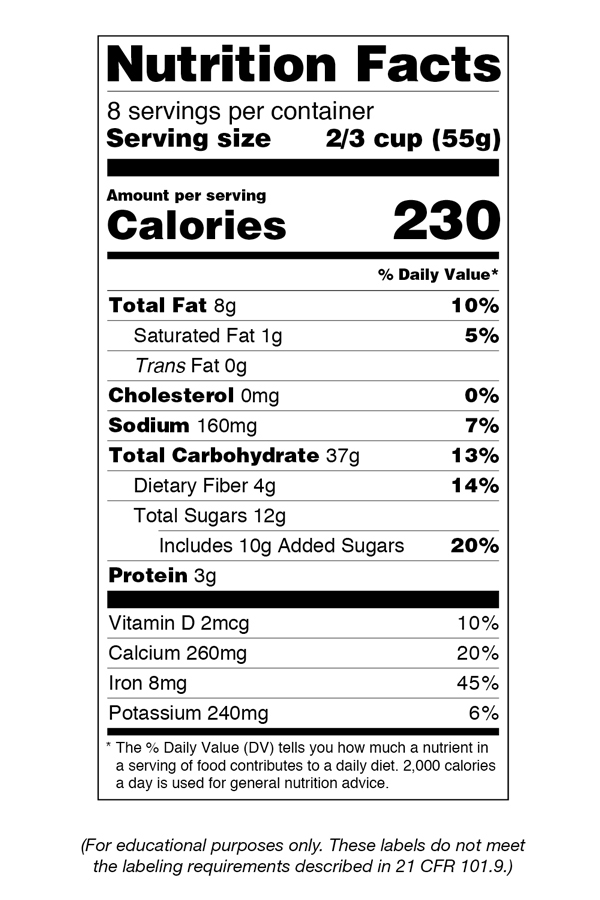 Editable Blank Nutrition Label Template : editable, blank, nutrition, label, template, Nutrition, Facts, Label, Images, Download