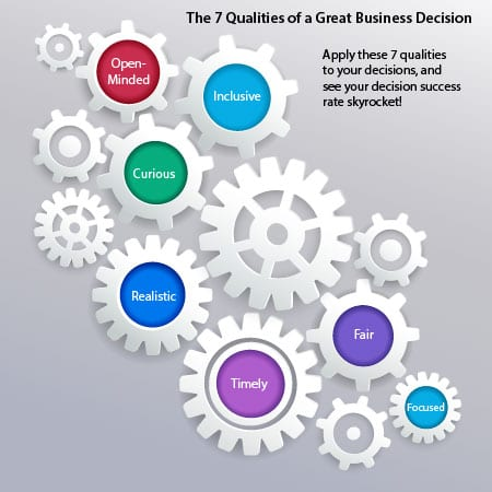 The 7 Qualities of a Great Business Decision Infographic
