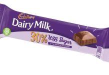 Mondelēz launch Dairy Milk with 30% less sugar