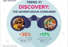 Adventurous consumers tops food and drink trends for 2019