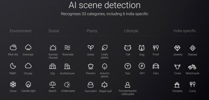 O Redmi 7A recebe o modo retrato e a detecção de cena AI com a última atualização MIUI