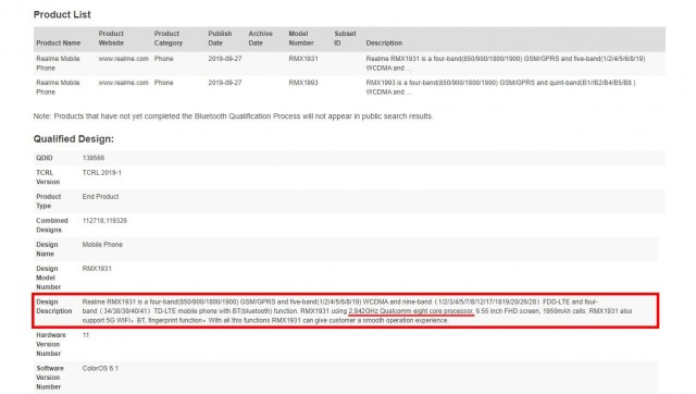 Realme RMX1931 SIG certification