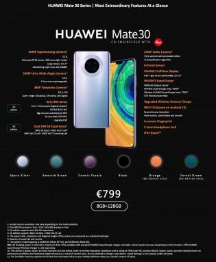 Infographics: Huawei Mate 30