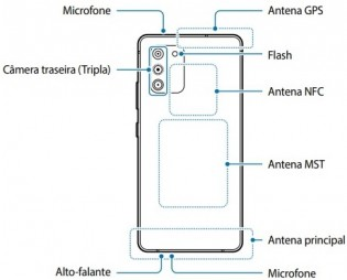 Samsung Galaxy S10 Lite user manual corroborates previous