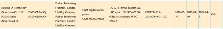The new Nokia XpressMusic phone was certified by the 3C, confirmed 2G only