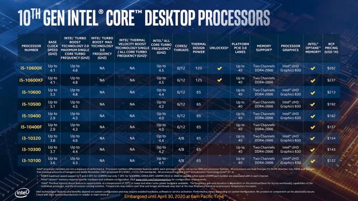 intel comet lake desktop processor