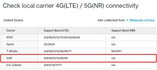 OnePlus carrier support table: Previous version