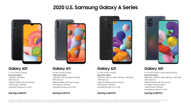 Samsung's 2020 A-Series lineup for the U.S. excluding the Galaxy A71 5G