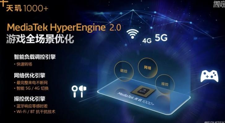 MediaTek unveils Dimensity 1000+ chipset with 144Hz support, iQOO teases phone