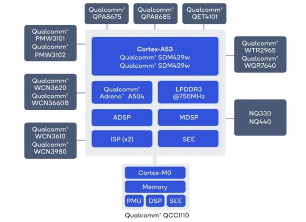 Qualcomm announces Snapdragon Wear 4100 platform for smartwatches
