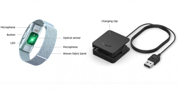 Amazon Unveils Halo Tape And Service Can Scan Your Body 3d Listen To The Tone Of Voice Droid News