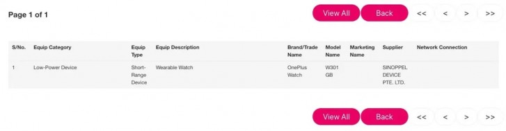 Sertifikasi yang menyebutkan permukaan OnePlus Watch