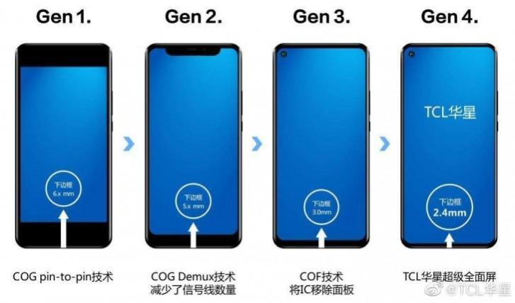 Das Xiaomi Mi 10 Ultra verwendet ein TCL-Anzeigefeld