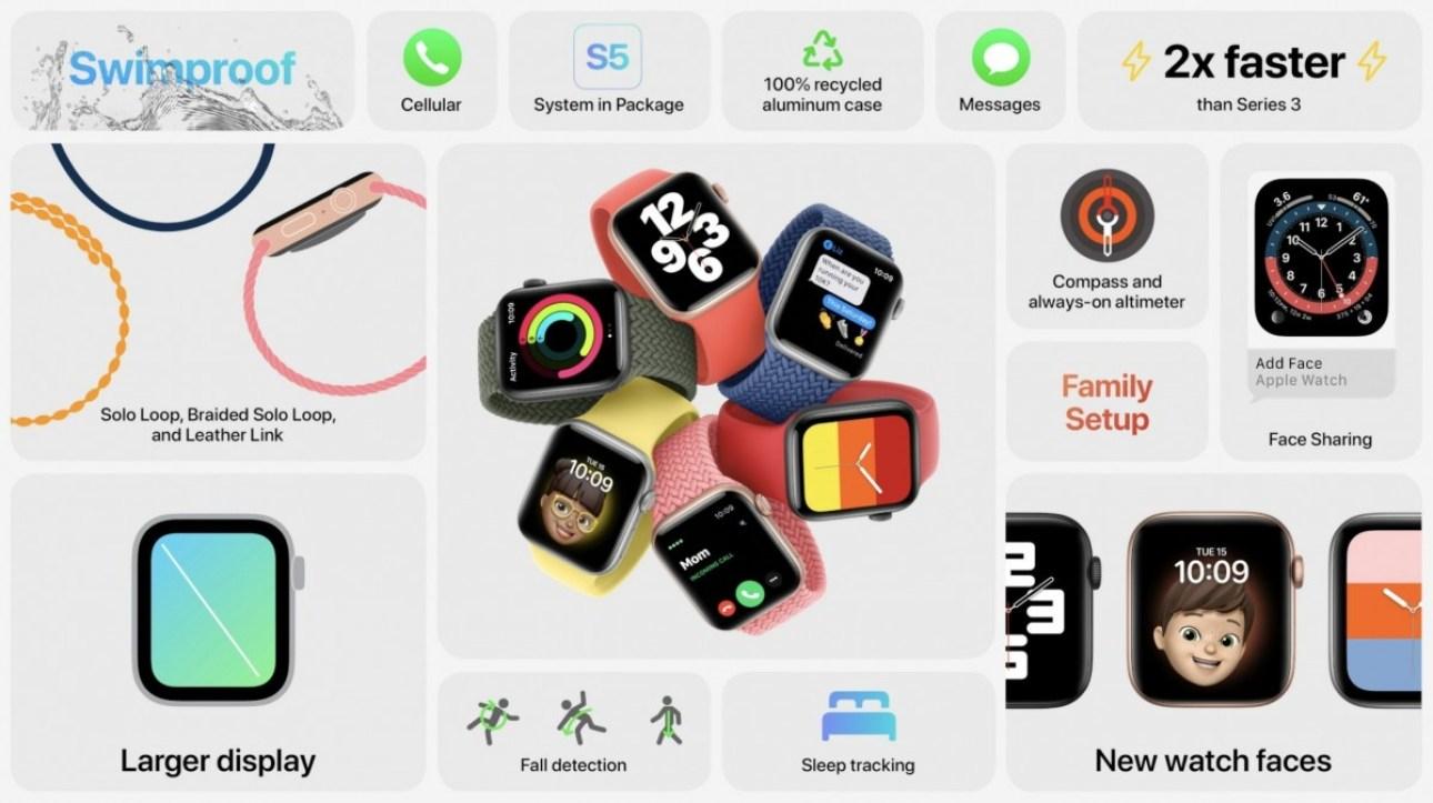 Apple Series 6 y Watch SE son oficiales