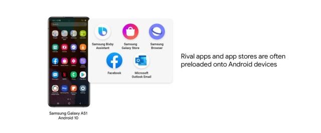 Google răspunde recentului proces anticoncurențial