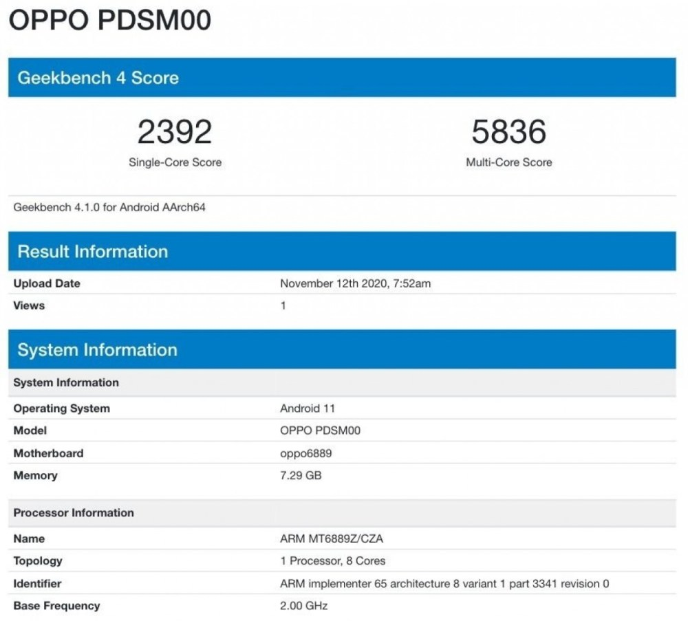 Oppo phone shines on Geekbench with Dimensity 1000+, looks like the Reno5 Pro 5G