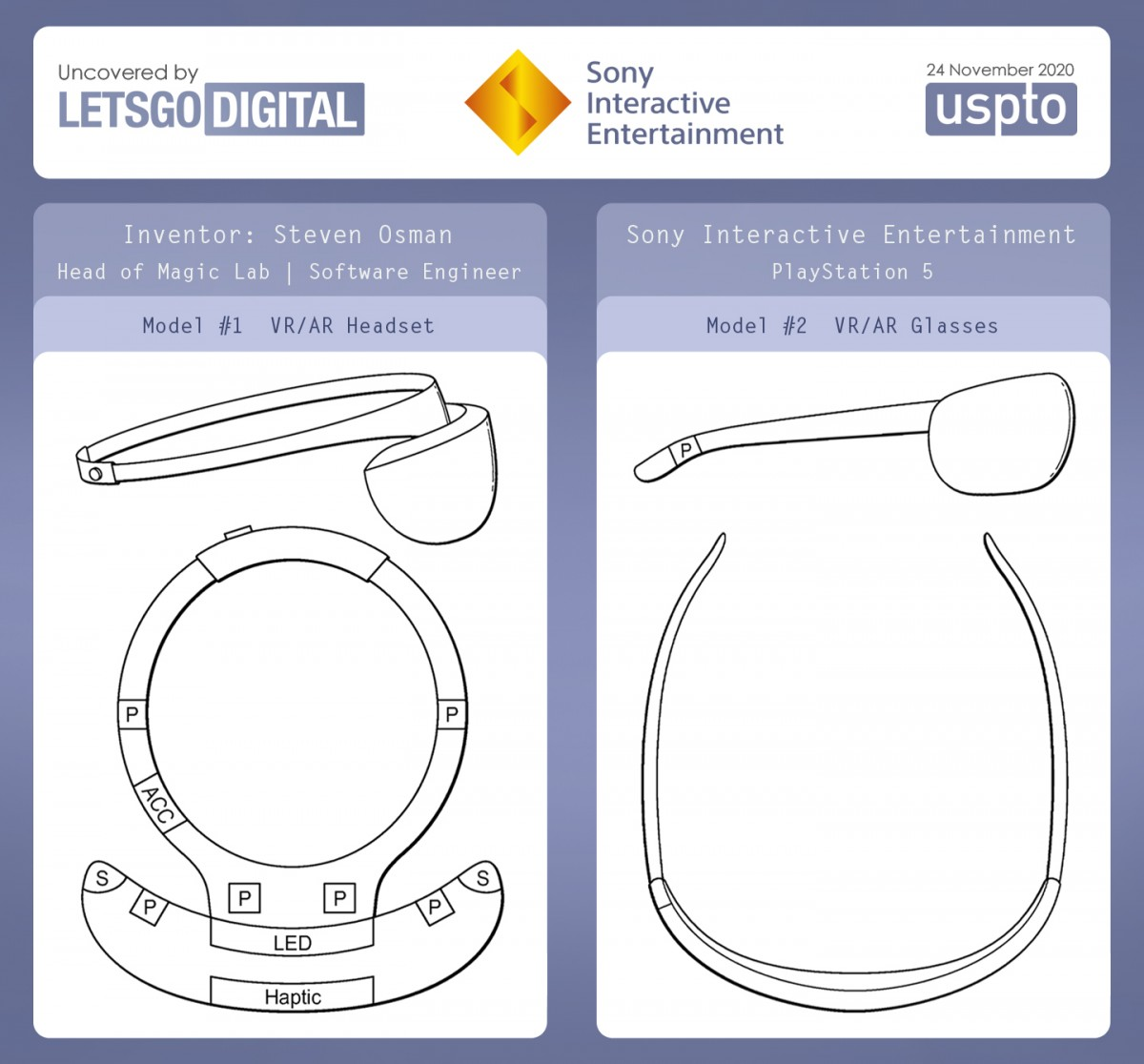 Sony patents VR and AR headsets with wear sensors and haptic feedback