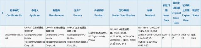 Yet another Oppo Reno5 phone in the works, certified with 30W charging