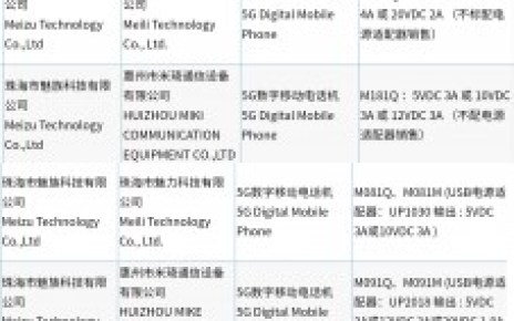 Meizu 18 series will come without a bundled charger, certification reveals