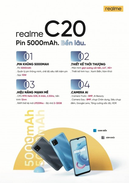 Realme C20 has a lot in common with C11