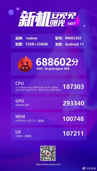 Realme GT 5G AnTuTu results shared by AnTuTu