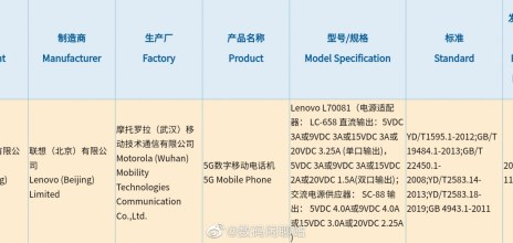 Lenovo Legion 2 gets certified with 110W charging