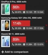 Unser neues Batterie-Ausdauer-Widget: Es unterstützt auch den Dunkelmodus