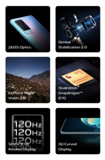 Highlight features of vivo X60 Pro