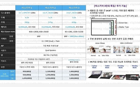 Samsung Galaxy Tab S8 family leaks with specs and prices