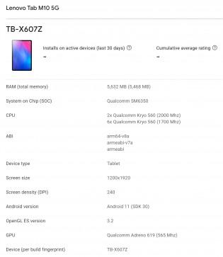 Lenovo Tab M10 5G di Konsol Google Play