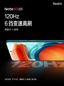 Redmi Note 10 series display specs