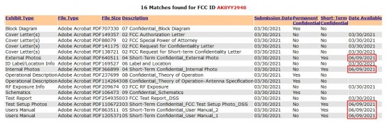 Render pengisian nirkabel Sony WF-1000XM4 dan daftar FCC