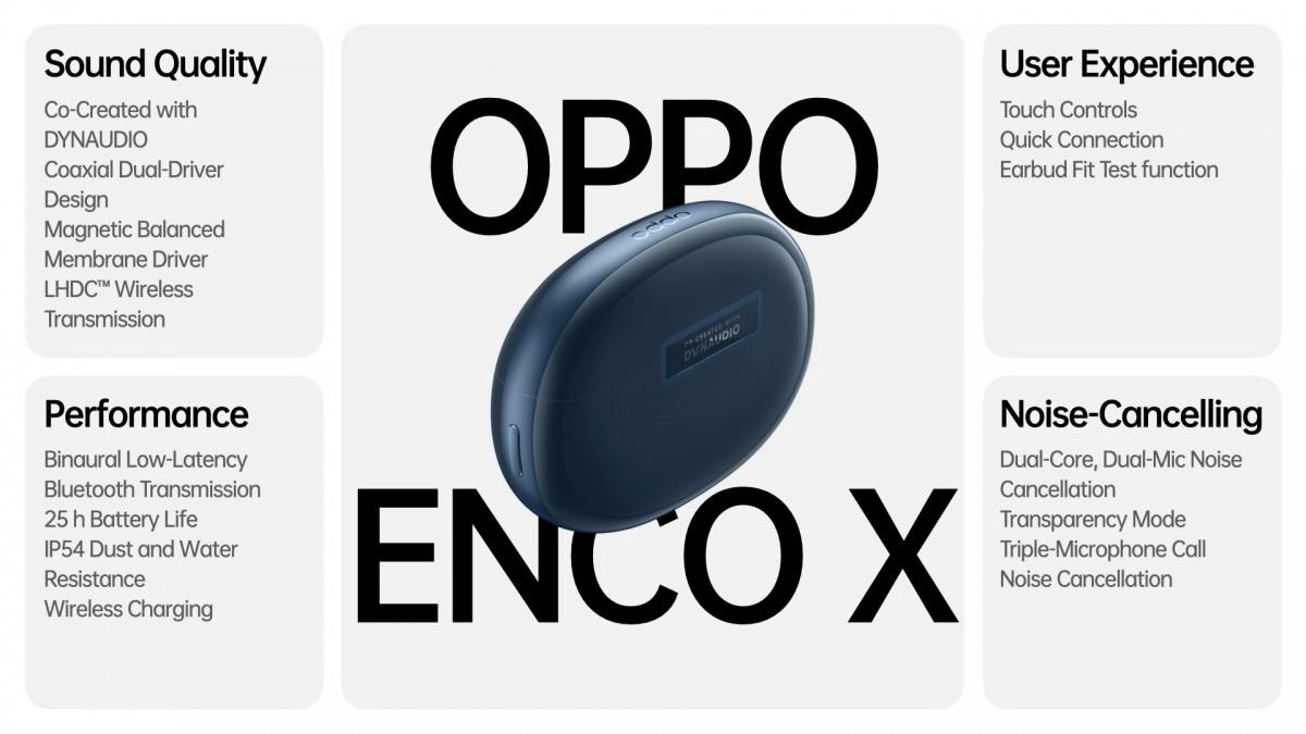 Oppo Reno6 dan Reno6 Pro 5G diluncurkan di India, Enco X mendapat varian warna baru