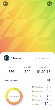 Weekly steps counting . Exercise logs . Sample workout data