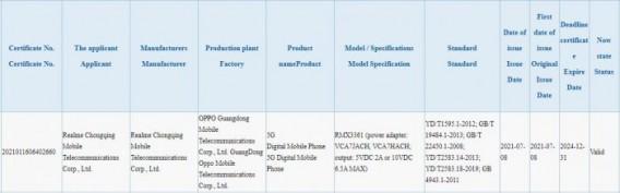 RMX3361 TENAA and 3C listings
