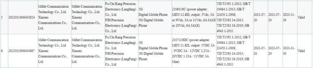 Xiaomi Mi Pad 5 certified with 67W fast charging, Mi Mix 4 with 120W, Mi CC 1 1 with 33W